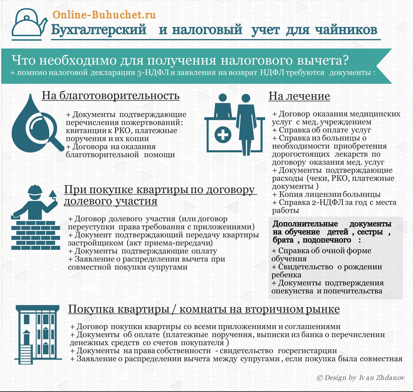 Брачный договор на купленную квартиру перечень документов