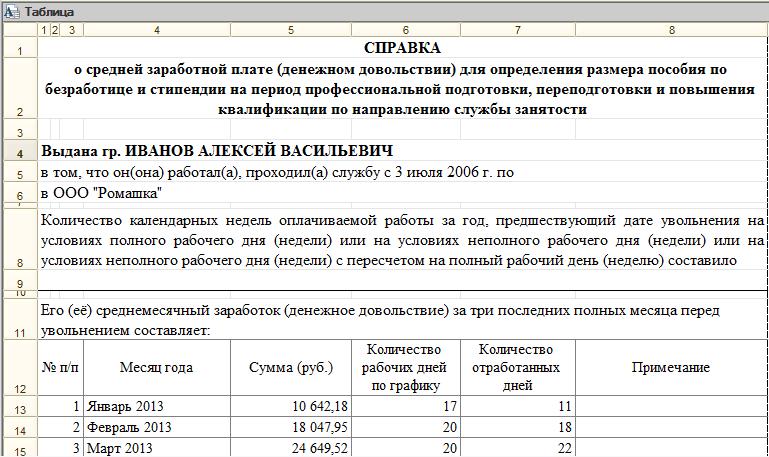 Отчет по среднемесячной заработной плате для центра занятости