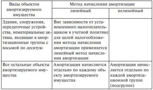 Соглашение о детях при разводе омск 2019