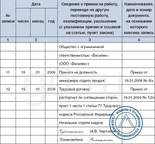 Порядок подачи заявдение на водительские права