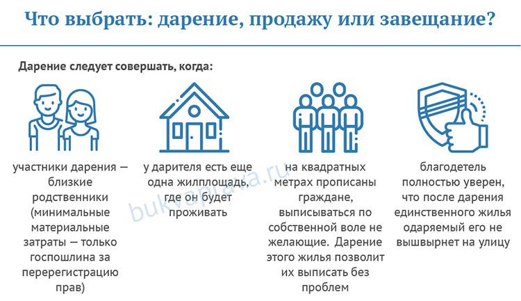 Образец заполнения декларации 3 ндфл при продаже дома