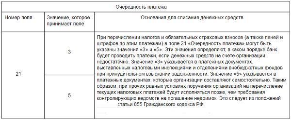 Должностная инструкция инженера 2 категории лаборатории рб
