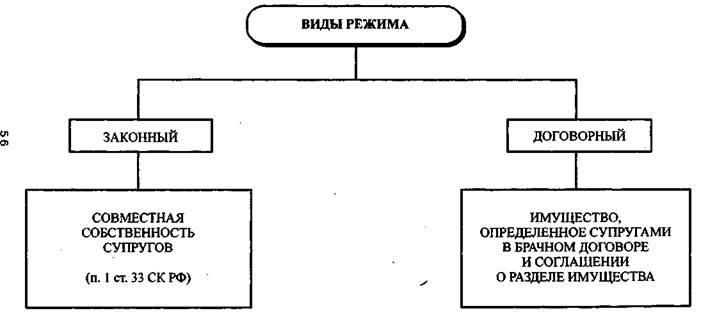 Как написать частную жалобу на определение районного суда образец