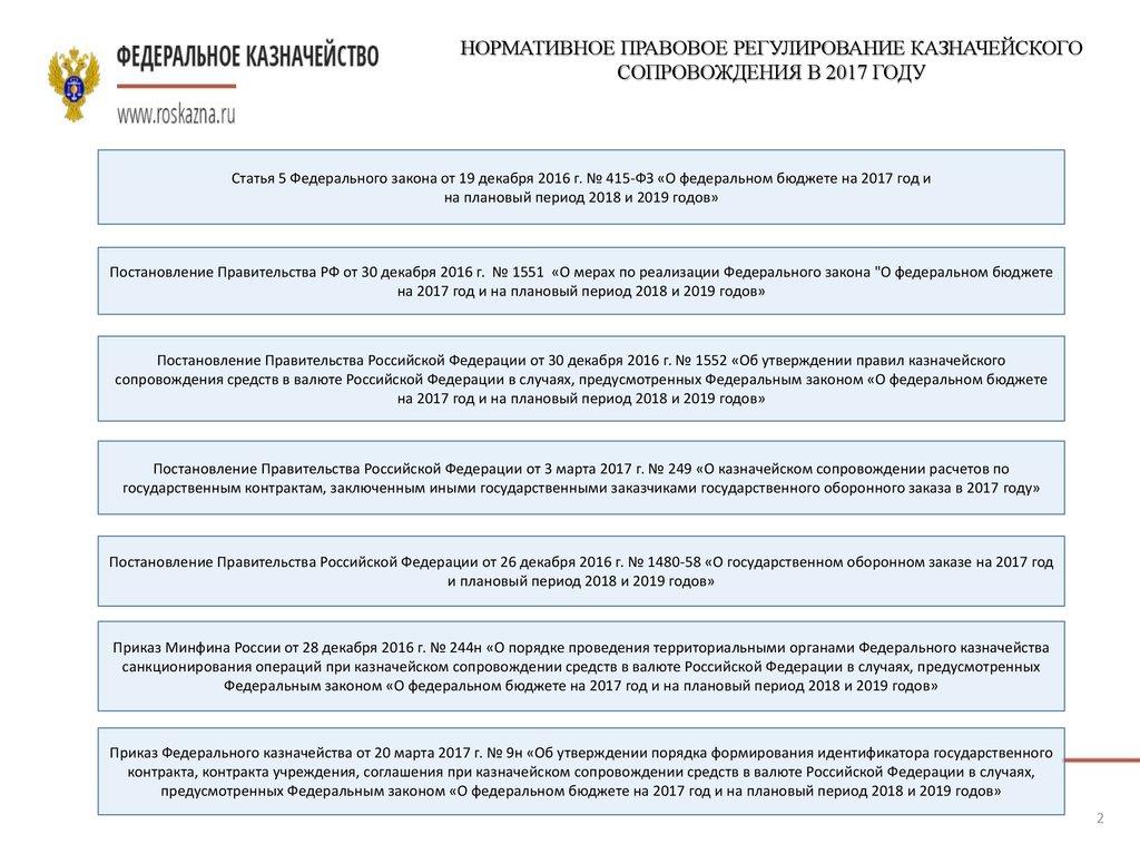 Заявление об отмене судебного приказа по кредиту образец