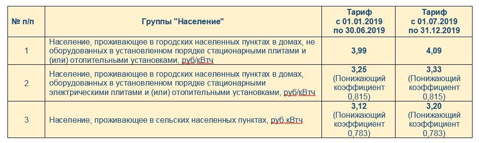 Покупка автомобиля в белоруссии для россии 2018
