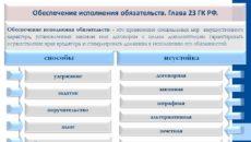 Перечень потребителей коммунальных услуг