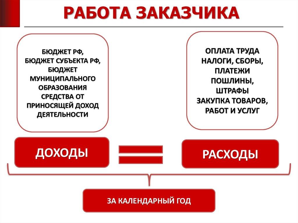 Куда обращаться если не согласен с европротоколом
