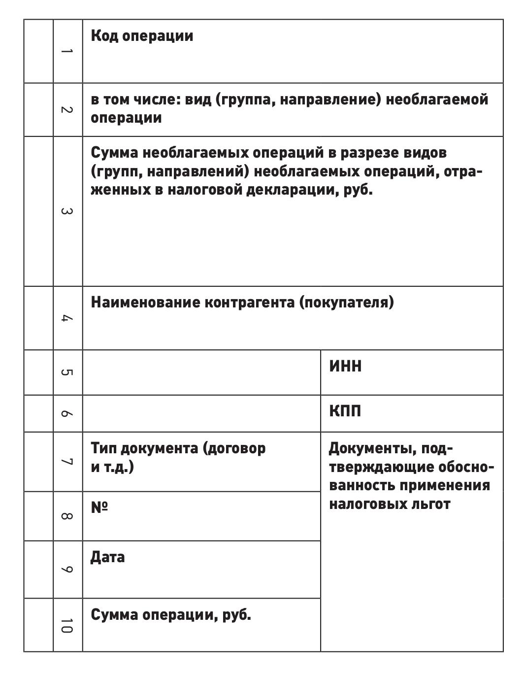 Типовая инструкция по охране труда для старшей медсестры в лпу