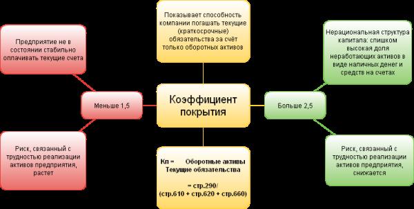 Администрация поселение нагорное мытищинский район