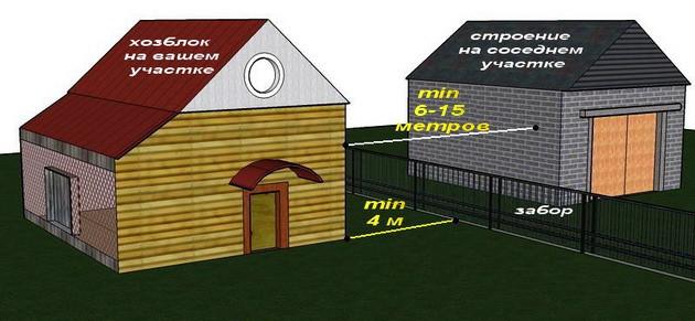 При переселении из аварийного жилья учитывают жилую или общую площадь закон
