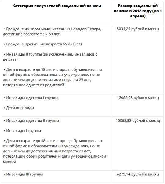 Октябрьский Районный отдел судебных приставов Уфы Республики Башкортостан
