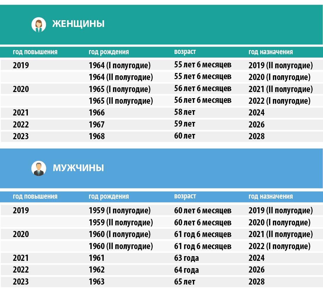 Мри фнс россии 18 по рт