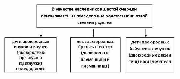 Договор заемных средств между ооо и физ лица