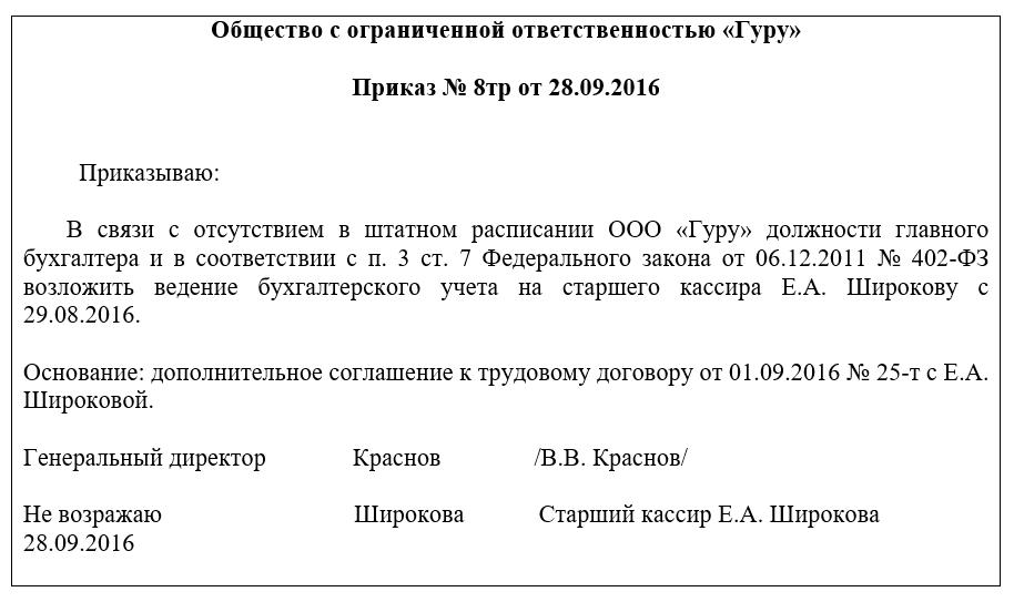 Тк рф 2019 исполняющий обязанности главного архитектора