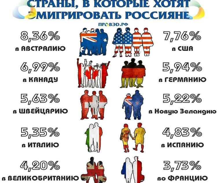 Когда выдадут зарплату в детских садах ульяновска