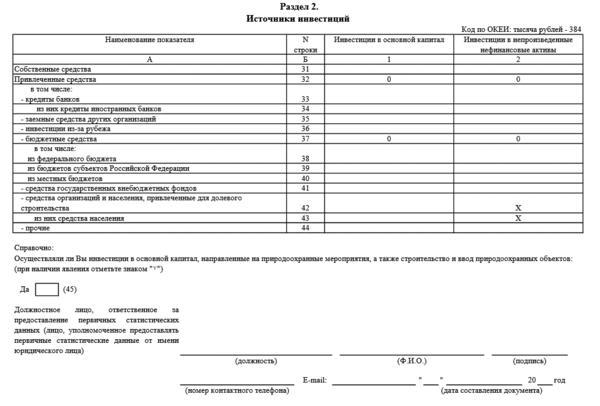 Фонд Социального Страхования РФ Филиал 4 Свердловского Регионального Отделения в Первоуральске на пр