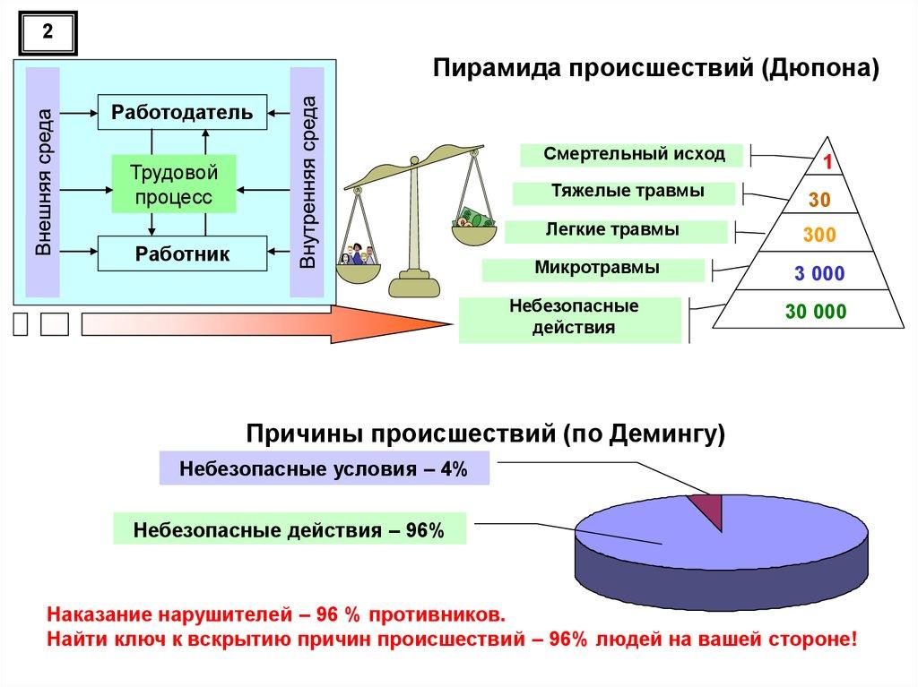 Договор аренды нежилого помещения долгосрок с индексацией