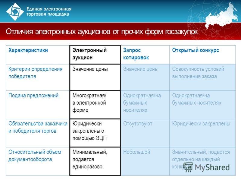Зарплата судьи районного суда в 2019 году в москве