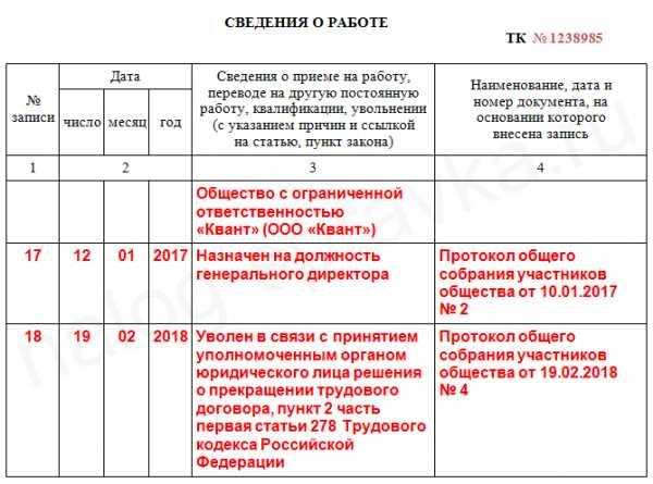 Какие выплаты в центре занятости в украине 2019