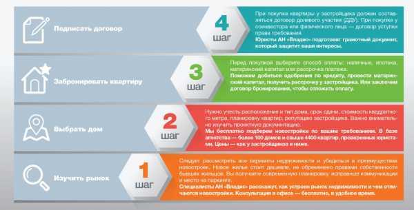 Как в мировом соглашении прописать обязательства по кредиту