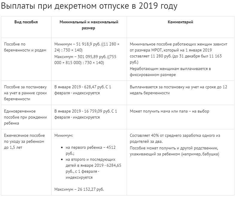 Образец заполнения листа д1 3 ндфл за 2019 год