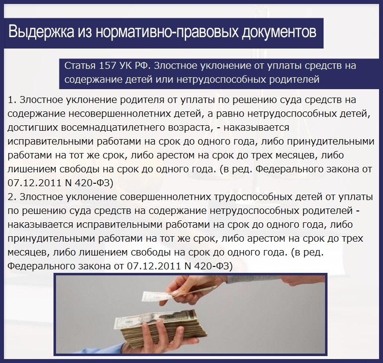 Приказ о назначении ответственных лиц за проекты