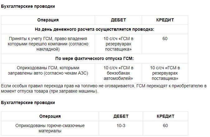Форма протокола общего собрания собственников многоквартирного дома образец