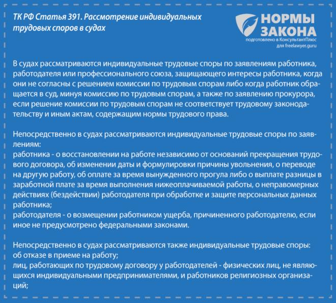 Подача иска к коллекторам на основании закона 2300 рф