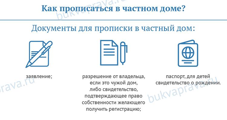 Разделение рабочего дня на части образец дополнительного соглашения