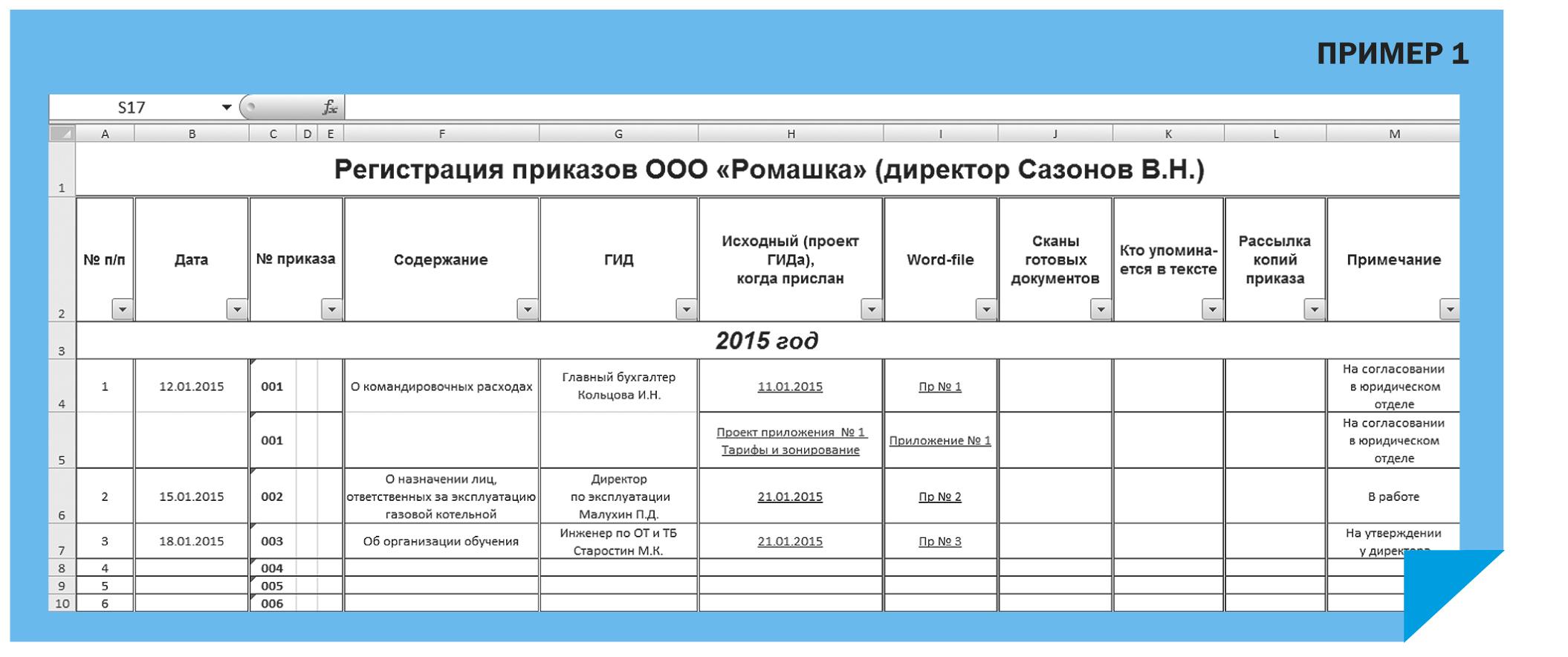6168026433 сведения из единого реестра малого и среднего предпринимательства