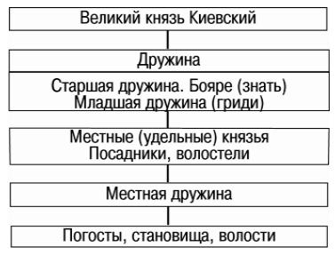 Декларация физического лица 2019 бланк и образец заполнения