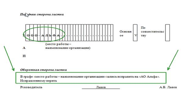 Налог на транспорт в крыму 2018 льготы