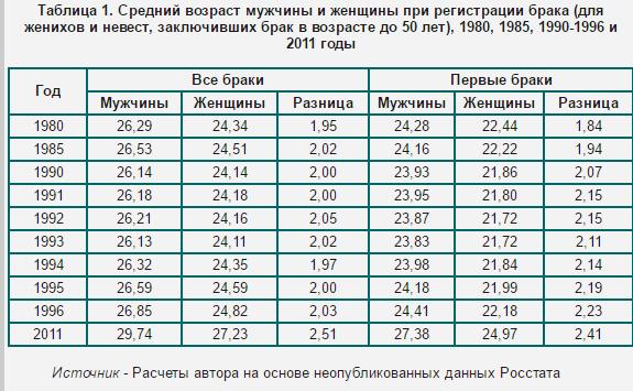 Алименты прожиточный минимум 2015