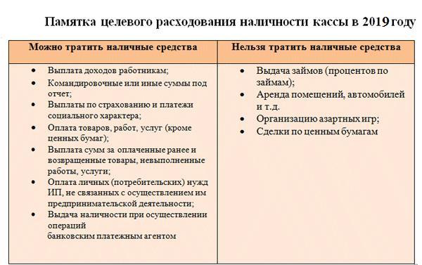 Какие штрафы предусмотренны за отсутствие тафографа и какой штраф присудят организации