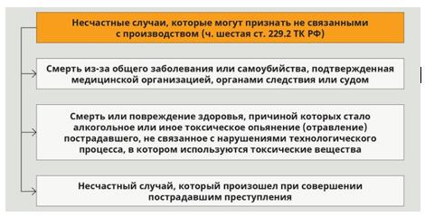 Системы налогообложения в россии таблица 2019