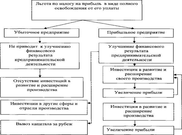 Военные пенсии в украине в 2019 году последние новости