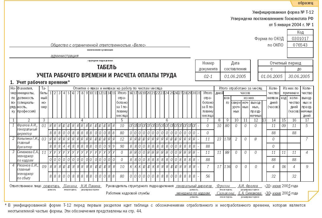 Правила заполнения графы 13 табеля учета рабочего времени т 12