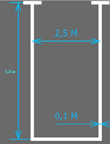 Размеры стоянки для легковых автомобилей