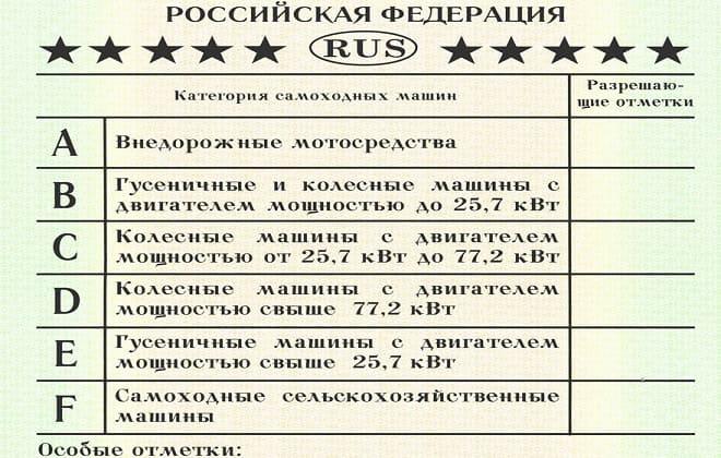 Замена паспорта в москве не по месту прописки