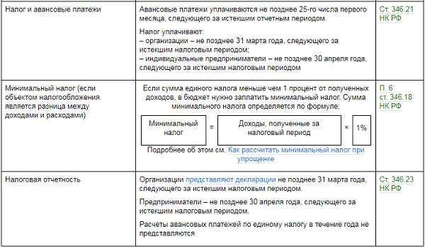 Обеспечение договора по 223 фз 2018