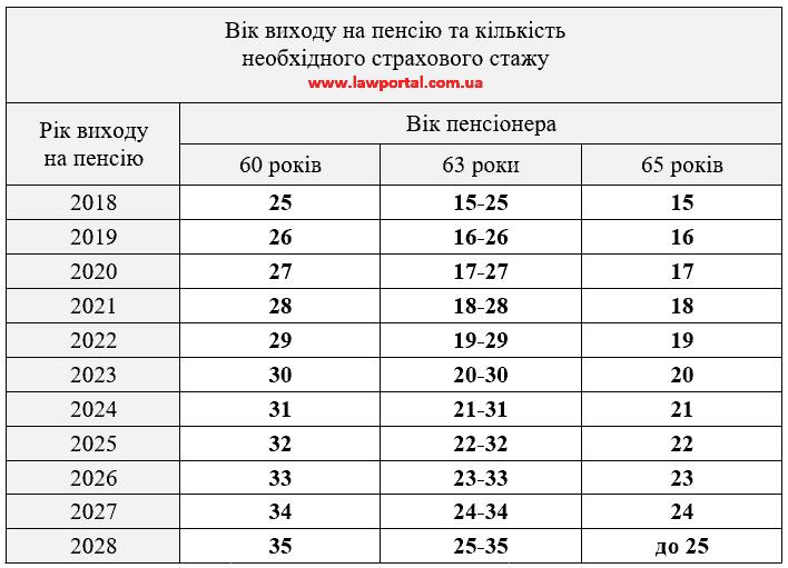 Закон о печати на ценниках веса продукта