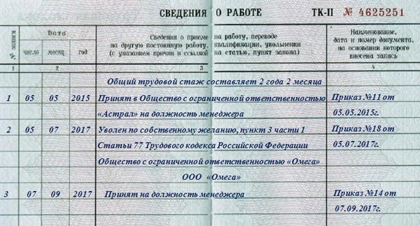 Перечень документов для подачи на рвп челябинск