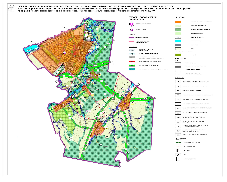 Какие постройки на земельном участке подлежат обязательной регистрации в 2018