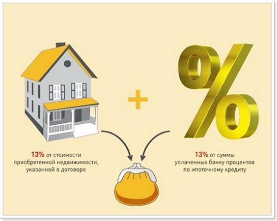 Как оформить закладную по ипотеке втб