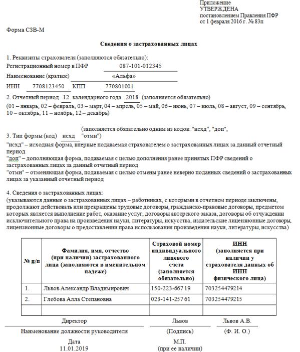 Огранчение конкуренции ответственность по 223 фз 2019