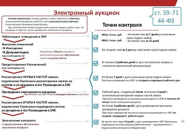 Оплата за детский сад многодетным семьям в 2018 московская область