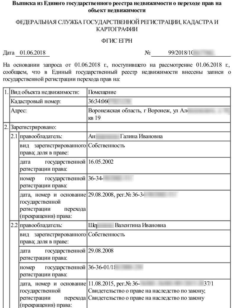 Правила получения визы в сша гражданам украины
