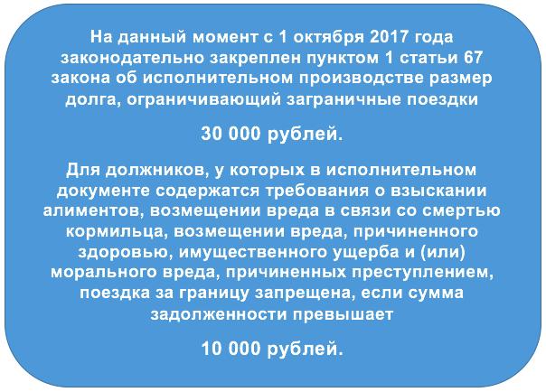 Законные коллекторские агентства 2018