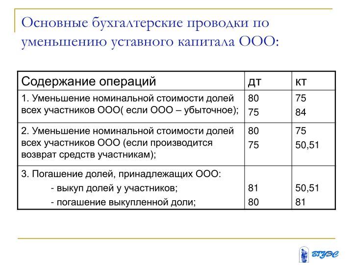 Справка с места жительства рф о составе семьи для консульства