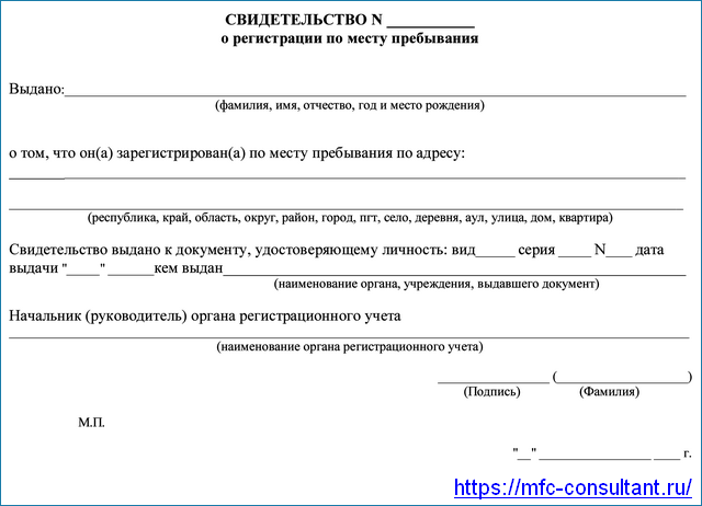 Карта регистрации ребенка
